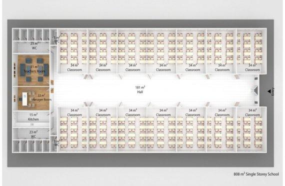 Sala de aula nóvel 808 m²