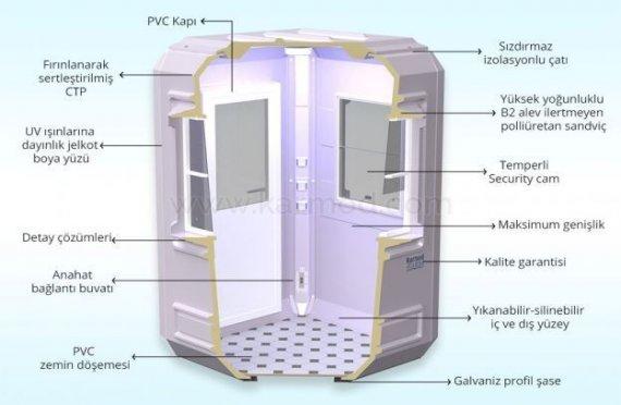 Especificações Técnicas de Cabine Modular